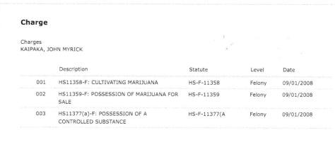 Kaipaka cultivating marijuana charge cropped