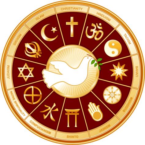 Religious symbols circle